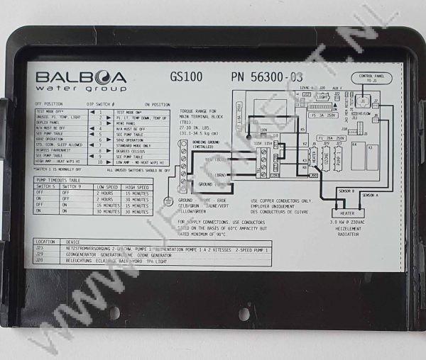 balboa-schema